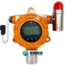 独立式二氧化碳检测报警器声光报警