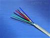 煤矿用阻燃通信电缆 MHYAV、MHYA32、MHYV、MHY32、MHYVR